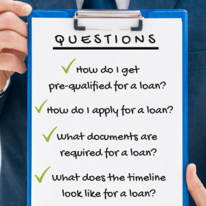 How Does The Loan Process Work